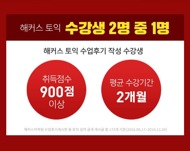 해커스 토익 고득점 수강후기